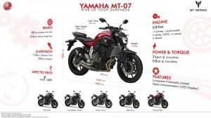 Yamaha-MT-07-Full-HD-Wallpaper